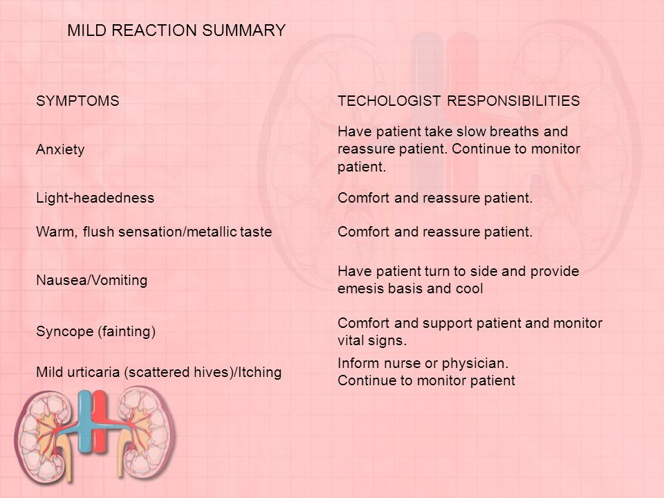 SYMPTOMSTECHOLOGIST RESPONSIBILITIES Anxiety Have patient take slow breaths and reassure patient.