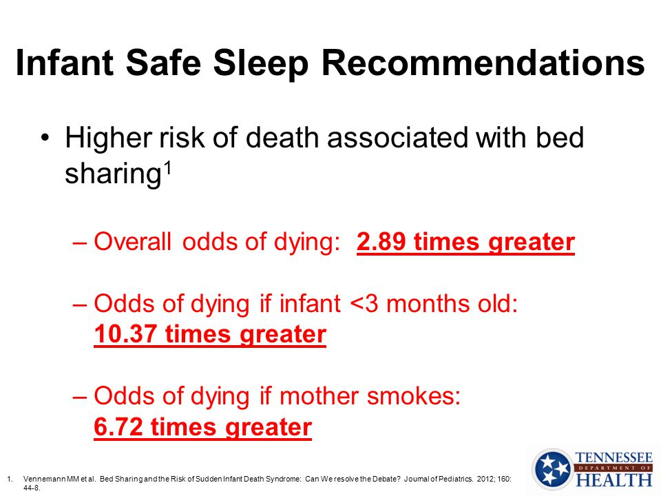 Infant Safe Sleep Recommendations Higher risk of death associated with sleeping on side or stomach 1,2 –Odds of dying if sleeping on side: 2.0 times greater –Odds of dying if sleeping on stomach: 2.6 times greater 1.Li D, et al.