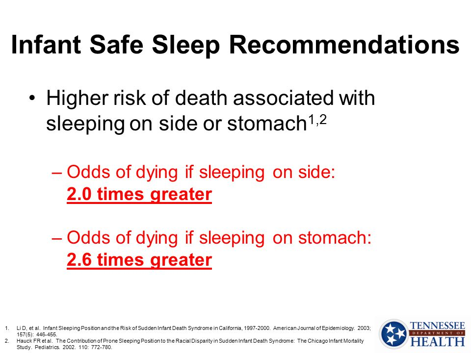 Infant Safe Sleep Recommendations Higher risk of death associated with sleeping on side or stomach 1,2 –Odds of dying if sleeping on side: 2.0 times g