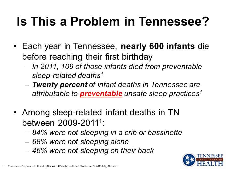 Is This a Problem in Tennessee? Each year in Tennessee, nearly 600 infants die before reaching their first birthday –In 2011, 109 of those infants die