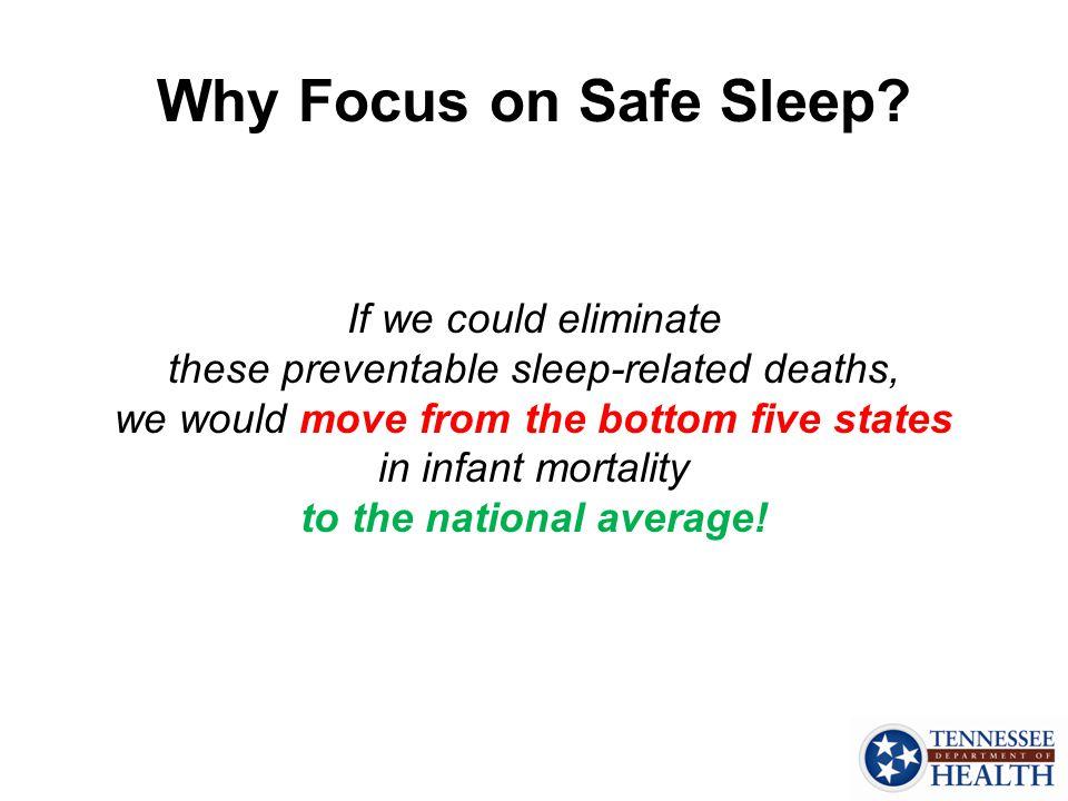 Impact of Eliminating Sleep-Related Deaths 109 children = equivalent of five kindergarten classrooms