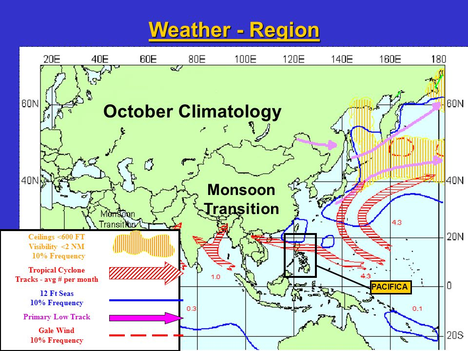 6 Weather - Region Ceilings <600 FT Visibility <2 NM 10% Frequency Tropical Cyclone Tracks - avg # per month 12 Ft Seas 10% Frequency Primary Low Track Gale Wind 10% Frequency October Climatology Monsoon Transition PACIFICA