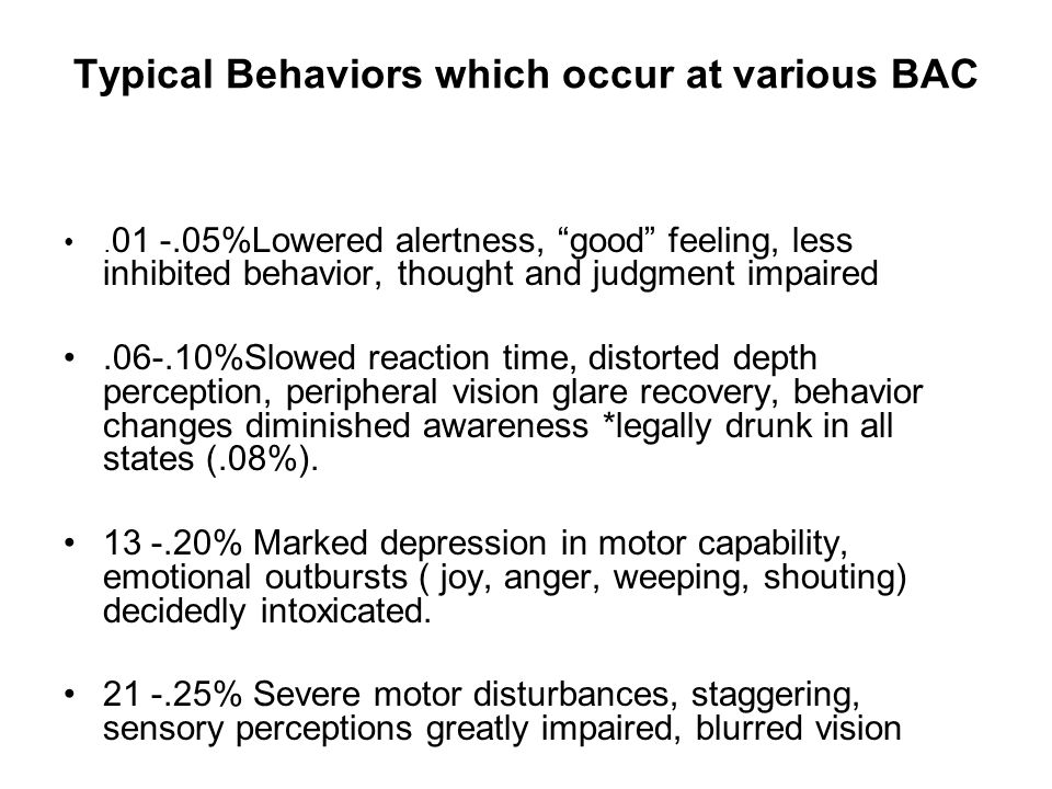 Typical Behaviors which occur at various BAC.