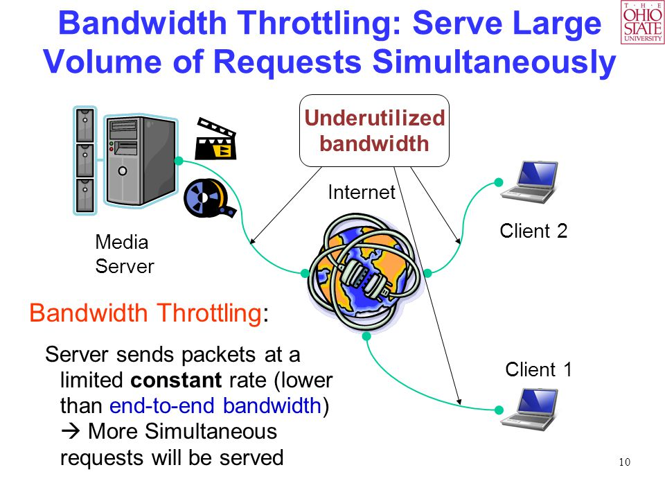 10 Bandwidth Throttling: Serve Large Volume of Requests Simultaneously Internet Media Server Client 1 Client 2 Bandwidth Throttling: Server sends packets at a limited constant rate (lower than end-to-end bandwidth)  More Simultaneous requests will be served Underutilized bandwidth