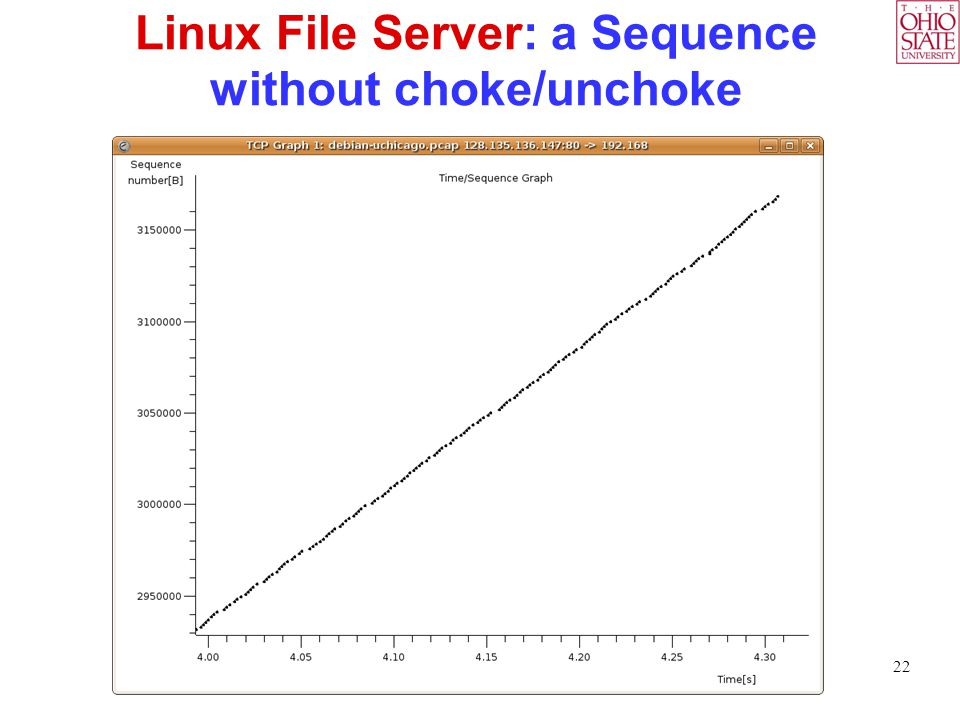 22 Linux File Server: a Sequence without choke/unchoke