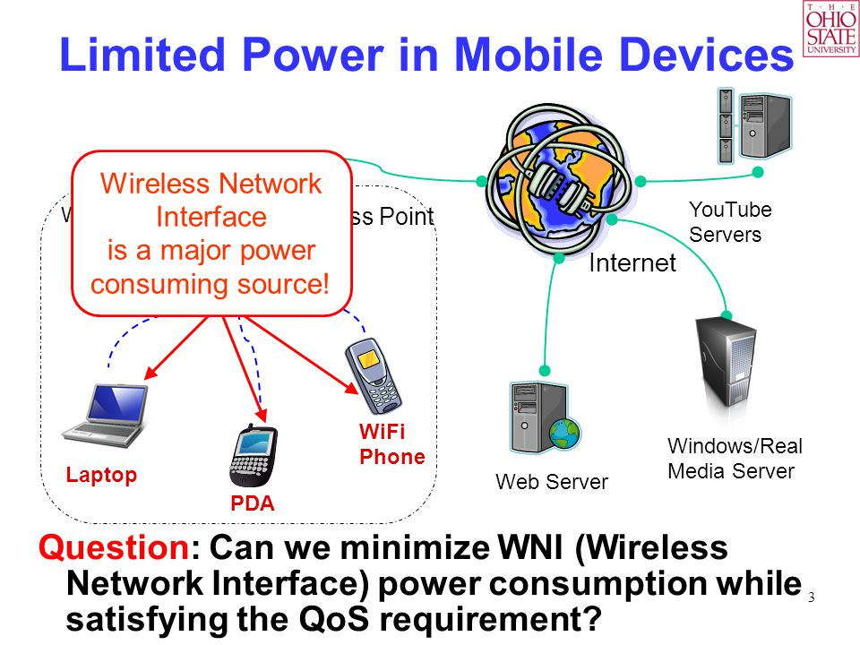 3 Limited Power in Mobile Devices WLAN Internet Access Point (AP) WiFi Phone Laptop PDA YouTube Servers Windows/Real Media Server Question: Can we min