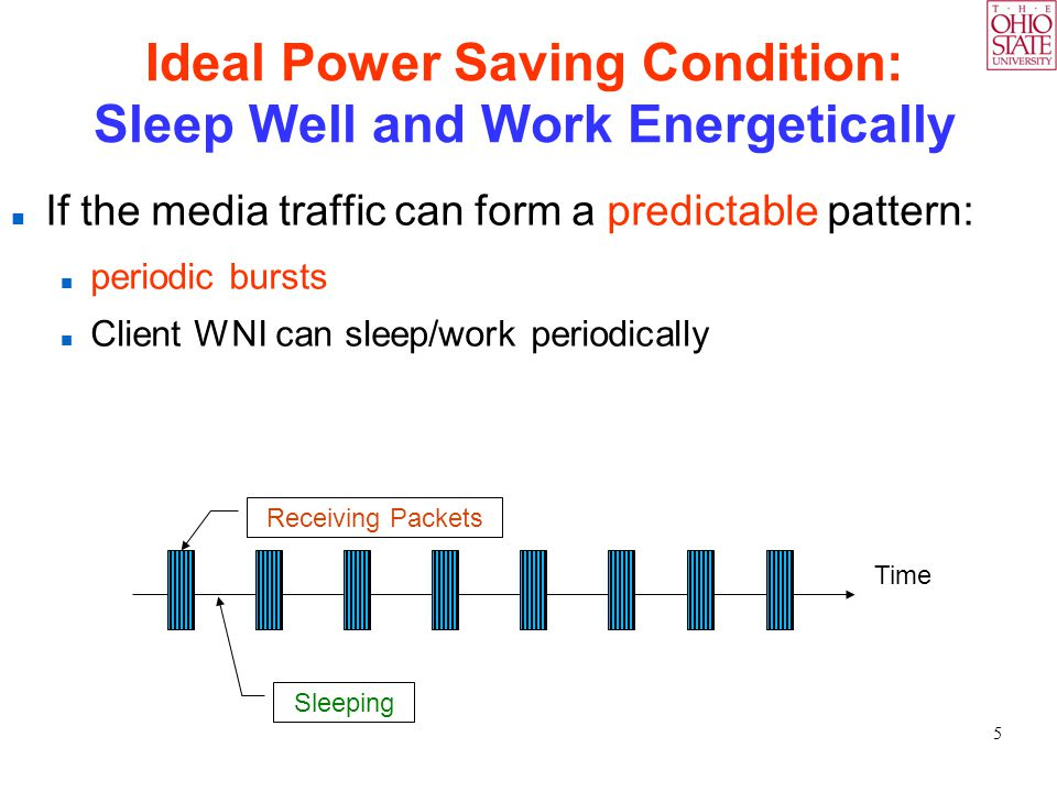 5 Ideal Power Saving Condition: Sleep Well and Work Energetically If the media traffic can form a predictable pattern: periodic bursts Client WNI can sleep/work periodically Time Sleeping Receiving Packets