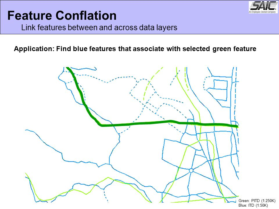 Green: PITD (1:250K) Blue: ITD (1:50K) Feature Conflation Link features between and across data layers Application: Find blue features that associate with selected green feature