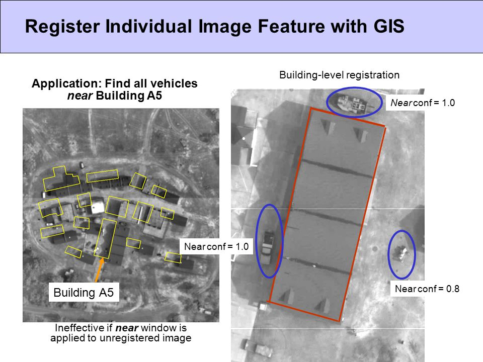 Near conf = 0.8 Register Individual Image Feature with GIS Ineffective if near window is applied to unregistered image Application: Find all vehicles near Building A5 Building A5 Building-level registration Near conf = 1.0