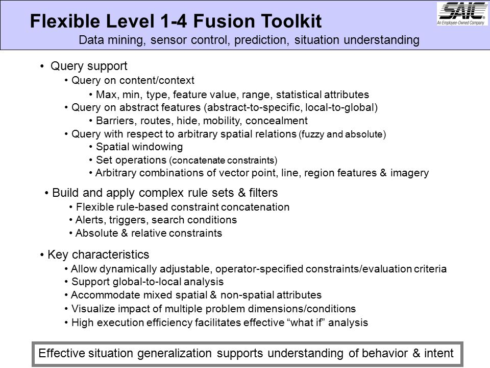 Flexible Level 1-4 Fusion Toolkit Data mining, sensor control, prediction, situation understanding Query support Query on content/context Max, min, type, feature value, range, statistical attributes Query on abstract features (abstract-to-specific, local-to-global) Barriers, routes, hide, mobility, concealment Query with respect to arbitrary spatial relations (fuzzy and absolute) Spatial windowing Set operations (concatenate constraints) Arbitrary combinations of vector point, line, region features & imagery Effective situation generalization supports understanding of behavior & intent Build and apply complex rule sets & filters Flexible rule-based constraint concatenation Alerts, triggers, search conditions Absolute & relative constraints Key characteristics Allow dynamically adjustable, operator-specified constraints/evaluation criteria Support global-to-local analysis Accommodate mixed spatial & non-spatial attributes Visualize impact of multiple problem dimensions/conditions High execution efficiency facilitates effective what if analysis