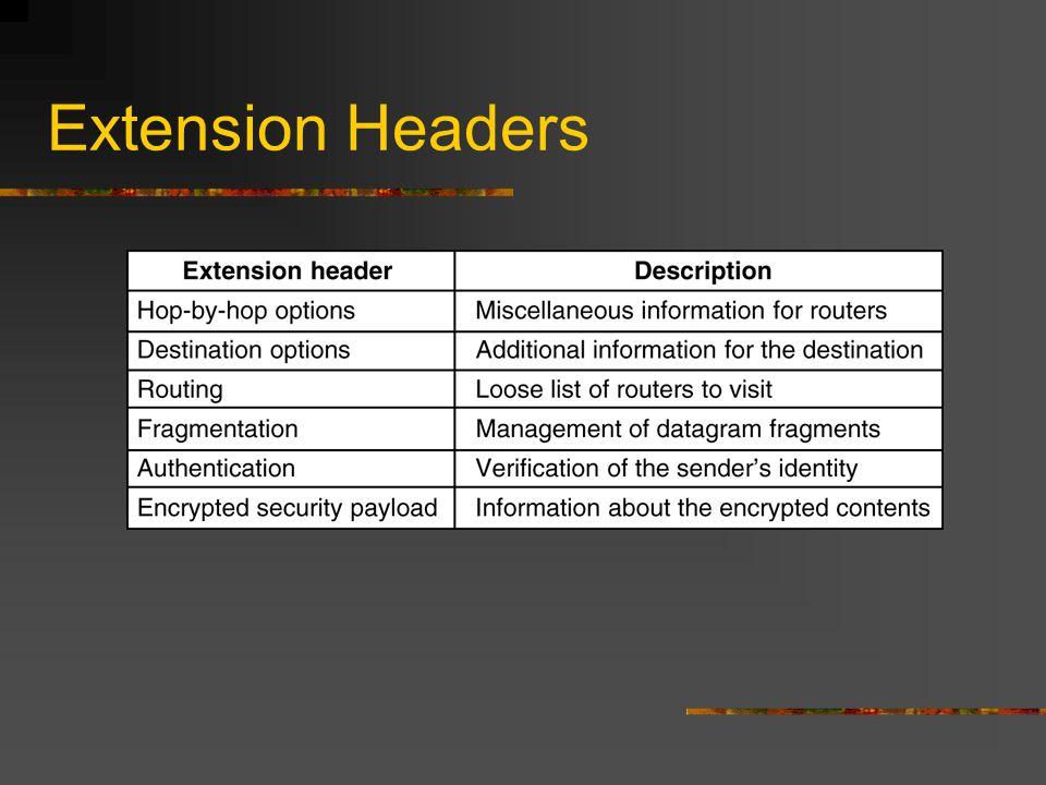 Extension Headers IPv6 extension headers. 5-69