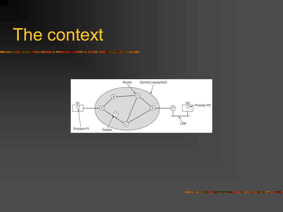 Open Loop Solutions contd..