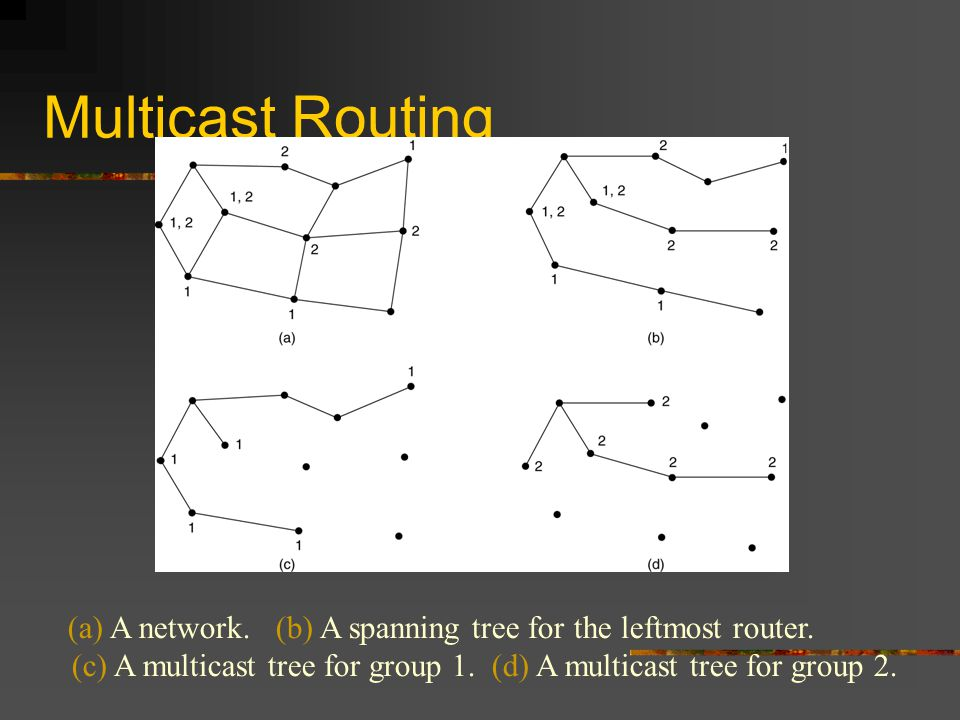 Multicast Routing (a) A network. (b) A spanning tree for the leftmost router.