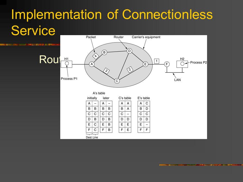 Hierarchical Routing Hierarchical routing.