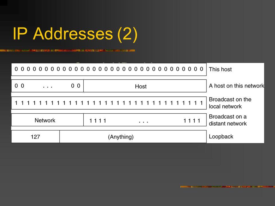 IP Addresses (2) Special IP addresses.