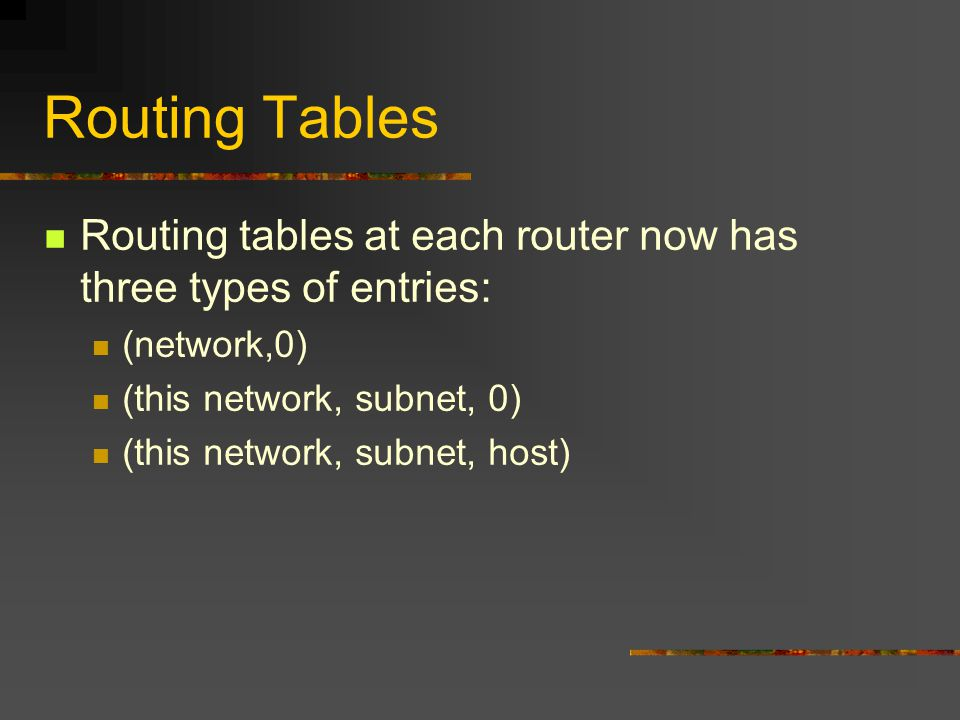 Routing Tables Routing tables at each router now has three types of entries: (network,0) (this network, subnet, 0) (this network, subnet, host)