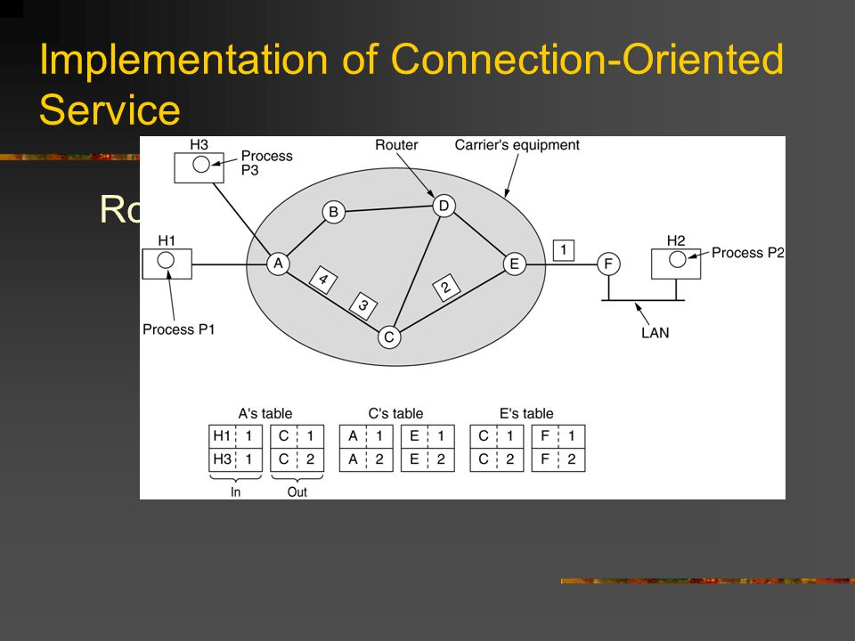 Autonomous System Each network in an Internet is independent and hence it is called an Autonomous System.