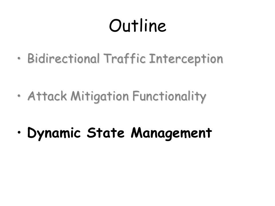 Outline Bidirectional Traffic InterceptionBidirectional Traffic Interception Attack Mitigation FunctionalityAttack Mitigation Functionality Dynamic State Management