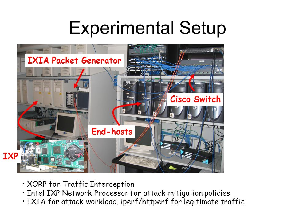 Experimental Setup IXIA Packet Generator IXP End-hosts Cisco Switch XORP for Traffic Interception Intel IXP Network Processor for attack mitigation po