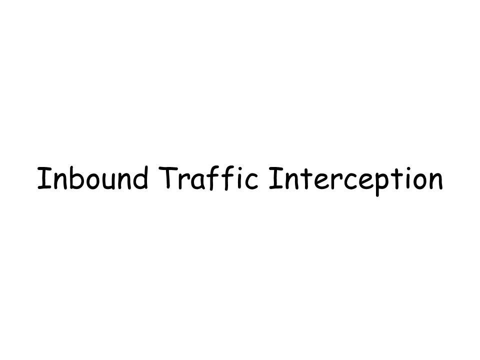 Inbound Traffic Interception