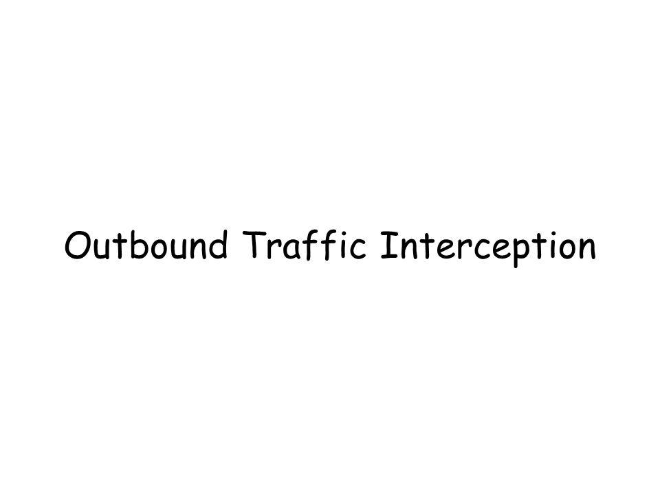 Outbound Traffic Interception