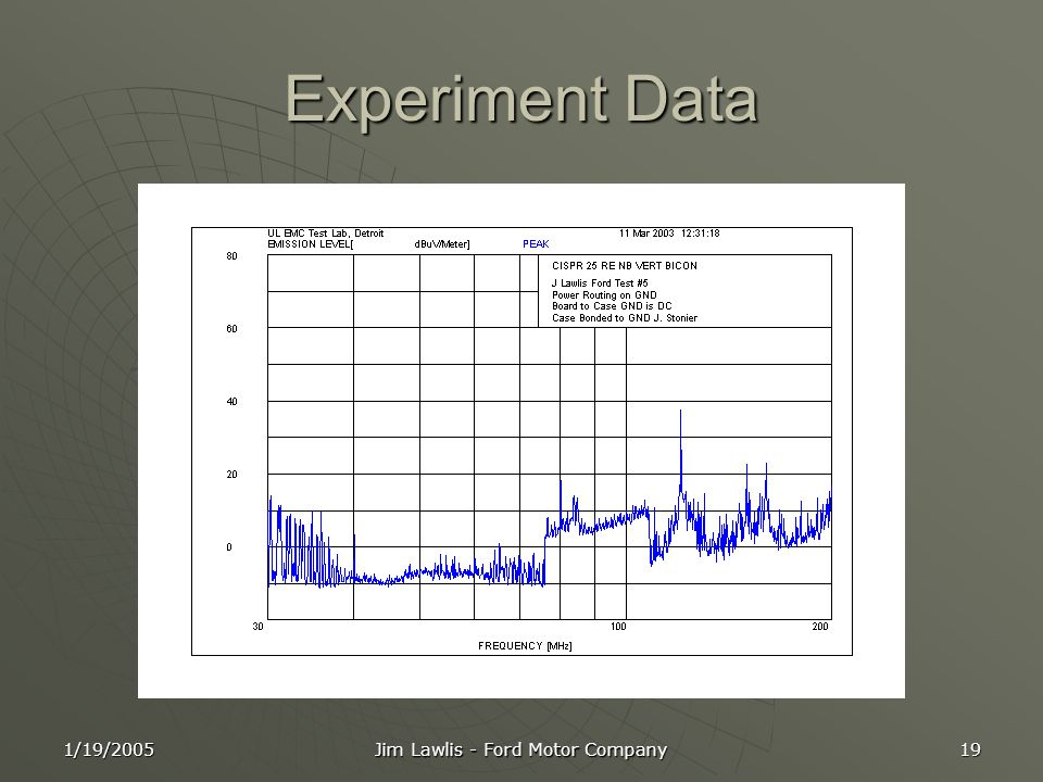 1/19/2005 Jim Lawlis - Ford Motor Company 19 Experiment Data
