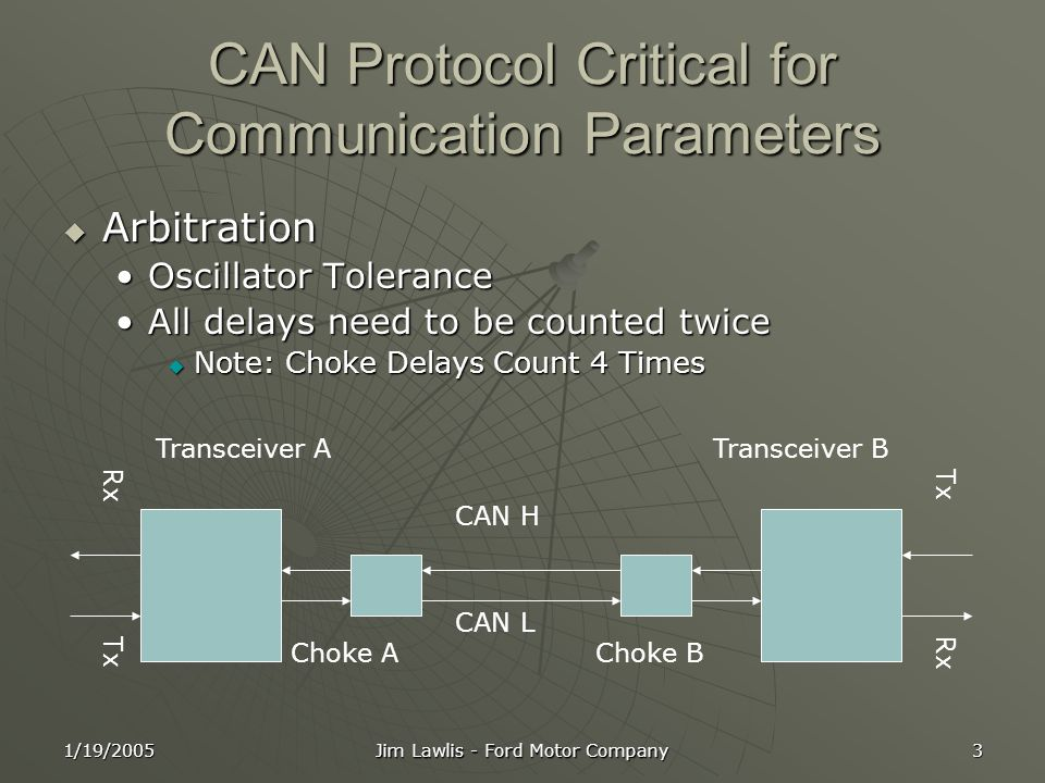 1/19/2005 Jim Lawlis - Ford Motor Company 3 CAN Protocol Critical for Communication Parameters  Arbitration Oscillator ToleranceOscillator Tolerance All delays need to be counted twiceAll delays need to be counted twice  Note: Choke Delays Count 4 Times Rx Tx Rx CAN H CAN L Transceiver ATransceiver B Choke AChoke B