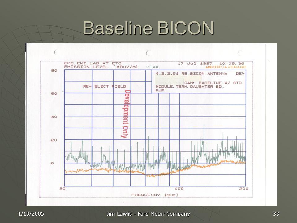 1/19/2005 Jim Lawlis - Ford Motor Company 33 Baseline BICON