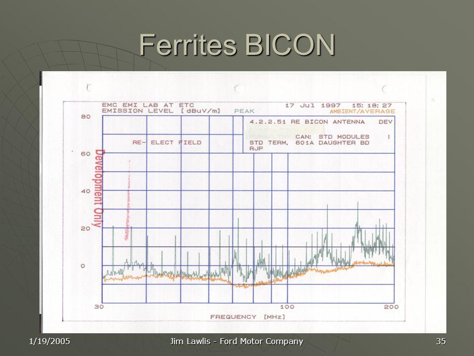 1/19/2005 Jim Lawlis - Ford Motor Company 35 Ferrites BICON
