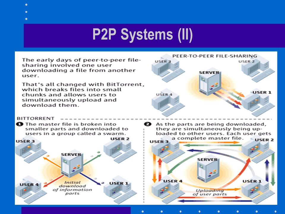 P2P Systems (II)