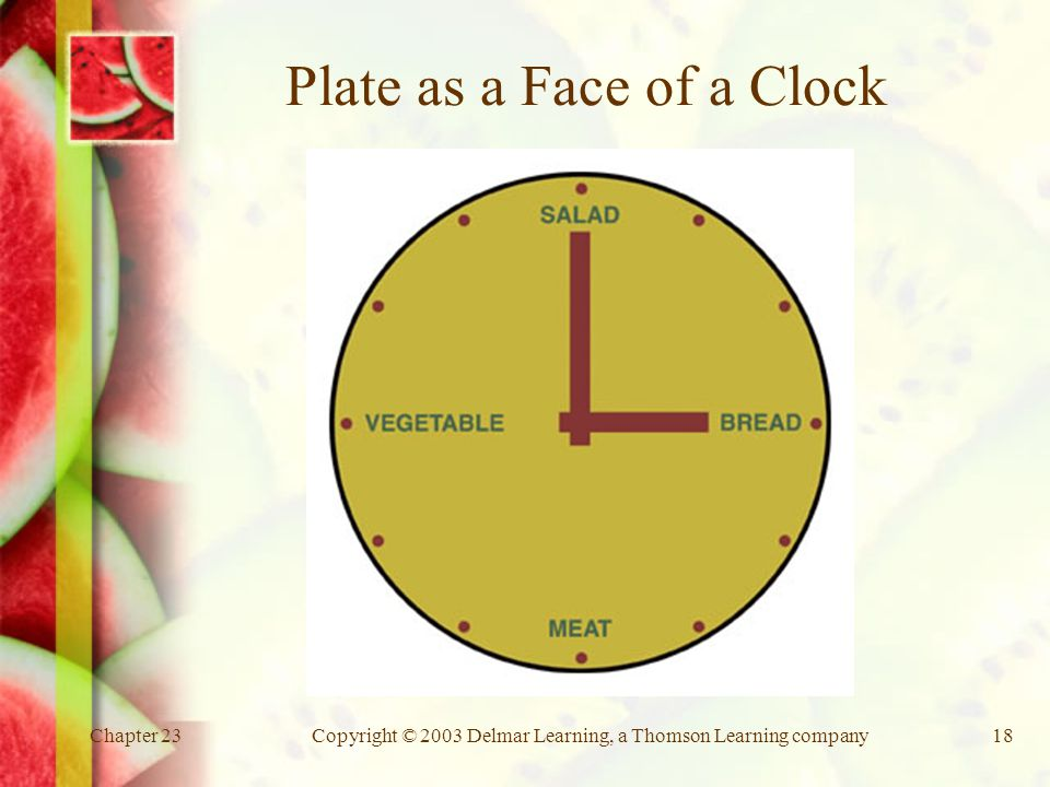 Chapter 23Copyright © 2003 Delmar Learning, a Thomson Learning company18 Plate as a Face of a Clock
