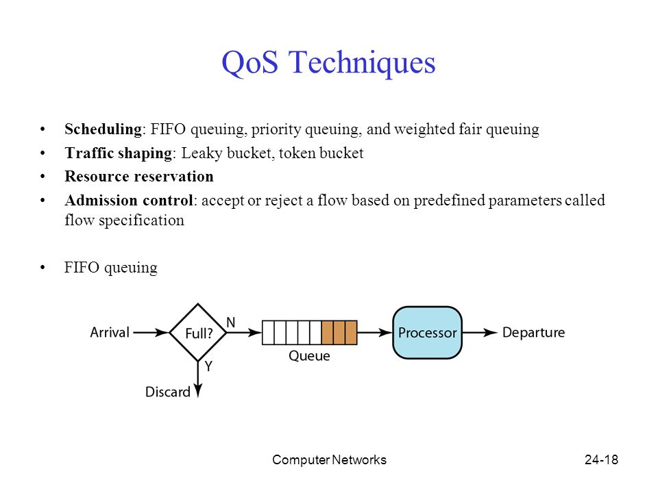 Computer Networks24-18 QoS Techniques Scheduling: FIFO queuing, priority queuing, and weighted fair queuing Traffic shaping: Leaky bucket, token bucket Resource reservation Admission control: accept or reject a flow based on predefined parameters called flow specification FIFO queuing