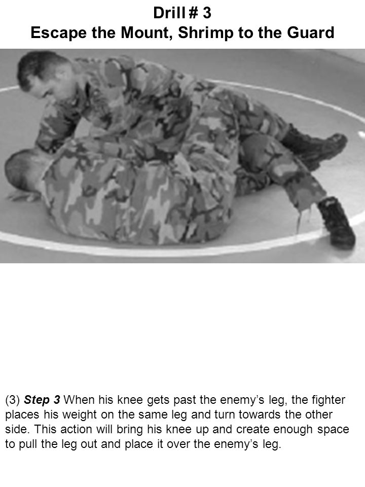 (3) Step 3 When his knee gets past the enemy's leg, the fighter places his weight on the same leg and turn towards the other side. This action will br