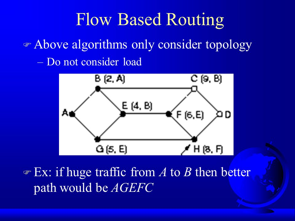 Uses of Flooding F Military applications –redundancy is nice –routers can be blown to bits F Distributed databases –multiple sources –update all at once F Baseline –flooding always chooses shortest path –compare other algorithm to flooding