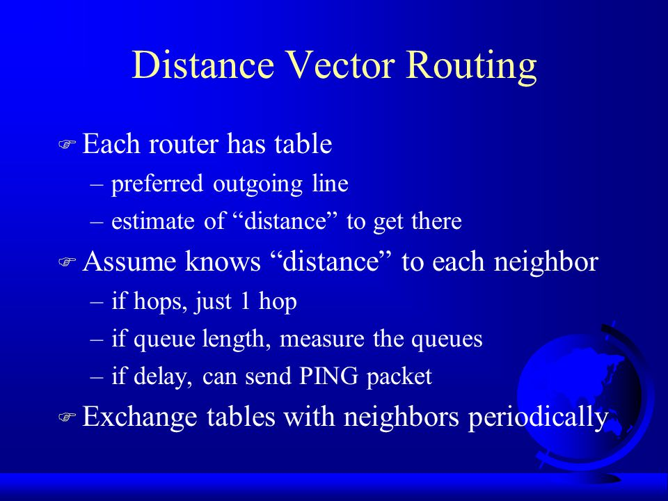 Modern Routing F Most of today's computer networks use dynamic routing F Distance vector routing –Original Internet routing algorithm F Link state routing –Modern Internet routing algorithm