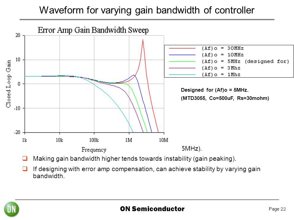 ON Semiconductor Page 22 Waveform for varying gain bandwidth of controller  System optimized for gain bandwidth of MC33567 (5MHz).  Making gain band