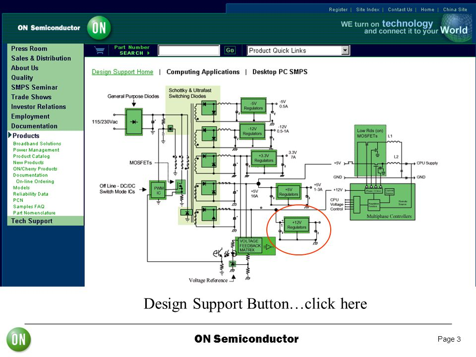 ON Semiconductor Page 64 CONCLUSION: Applications Engineers are key in the definition and understanding of the guide lines for New Products Development.