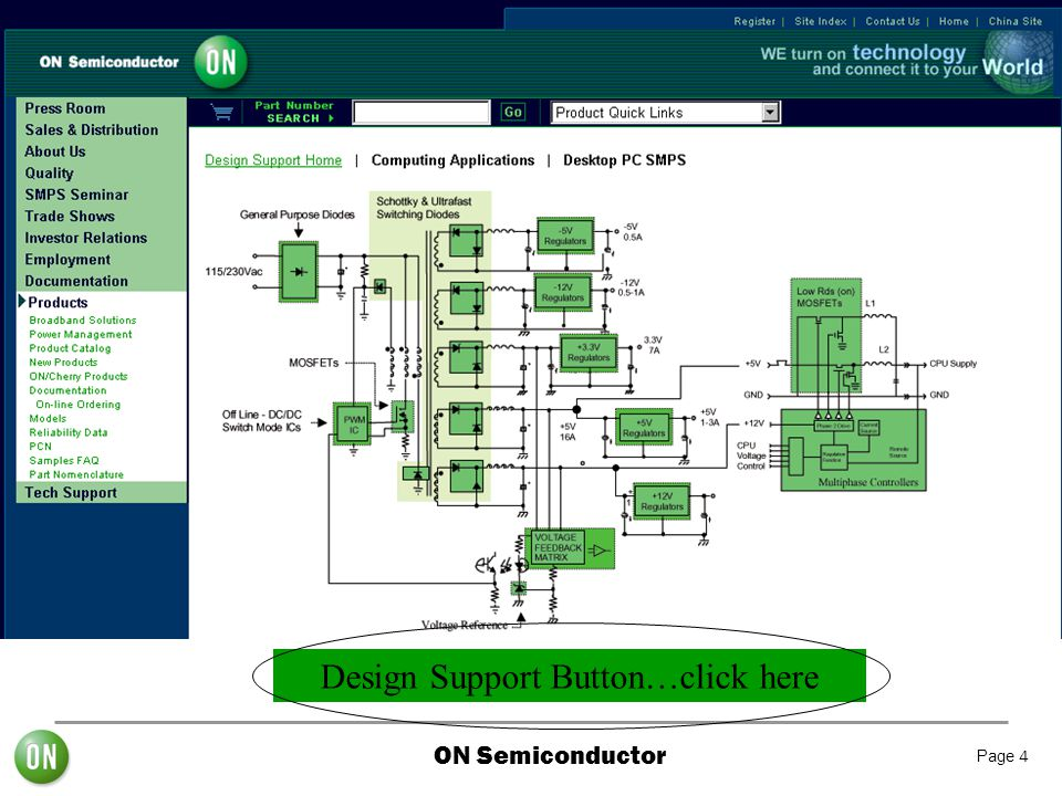 ON Semiconductor Page 25  Specify design output voltage and current (steady state and transient).