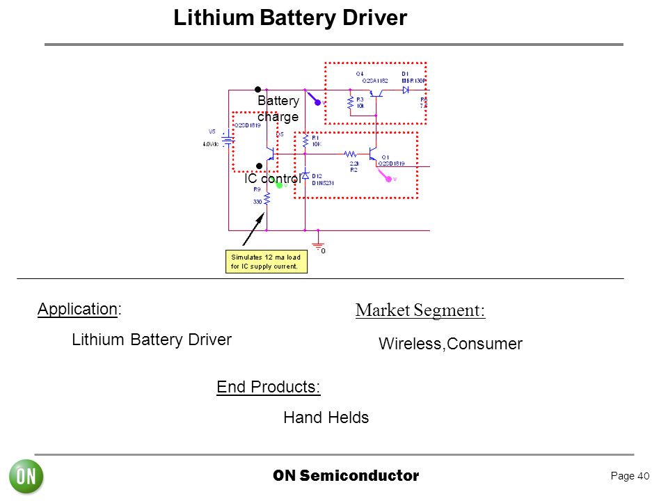 ON Semiconductor Page 40 Lithium Battery Driver Application: Lithium Battery Driver Market Segment: Wireless,Consumer IC control Battery charge End Pr