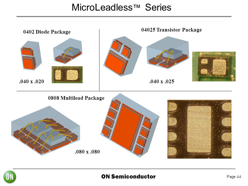 ON Semiconductor Page 44 MicroLeadless ™ Series.040 x.020.040 x.025.080 x.080 0402 Diode Package 04025 Transistor Package 0808 Multilead Package