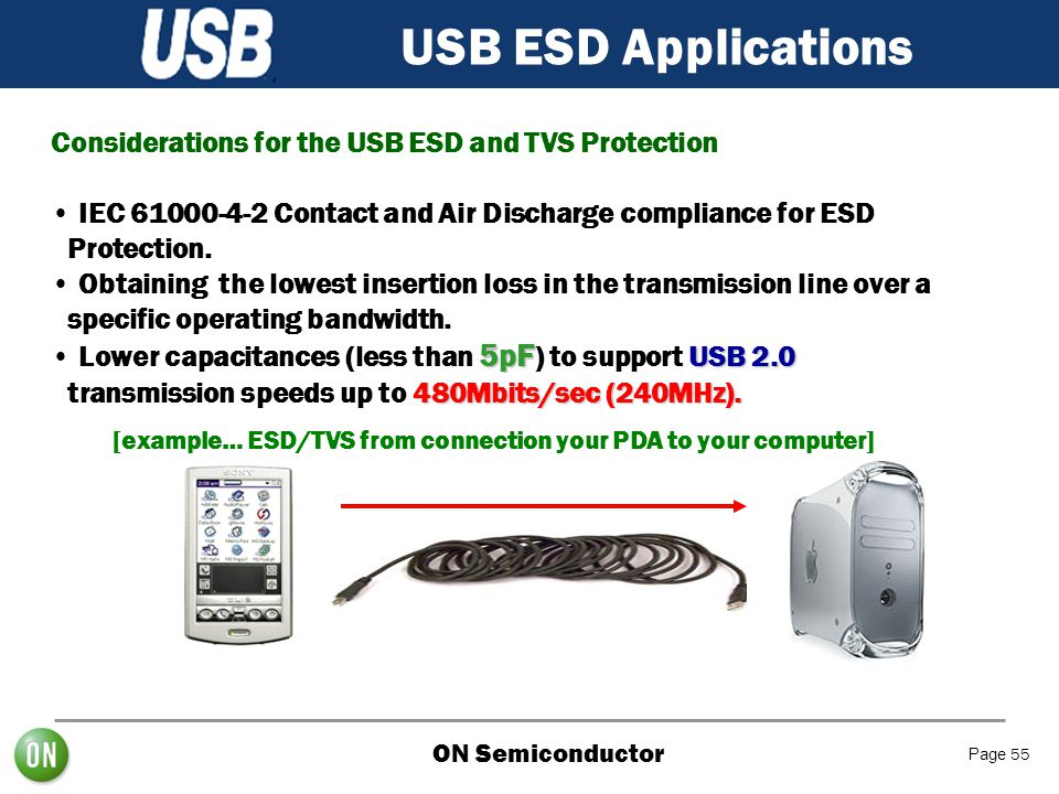 ON Semiconductor Page 55 Considerations for the USB ESD and TVS Protection IEC 61000-4-2 Contact and Air Discharge compliance for ESD Protection. Obta
