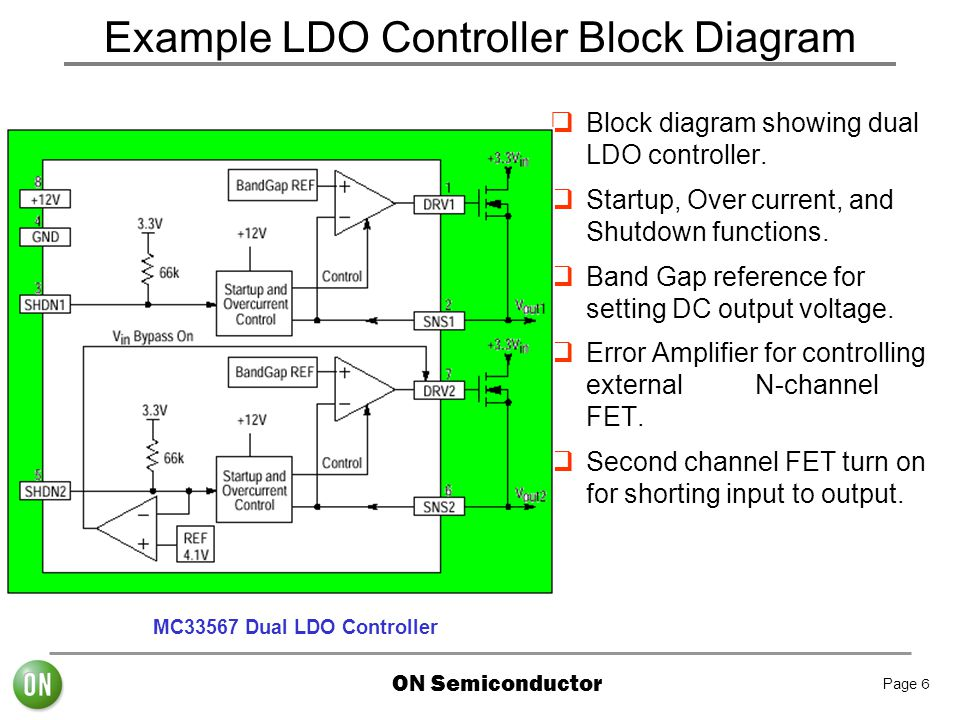 ON Semiconductor Page 6  Block diagram showing dual LDO controller.  Startup, Over current, and Shutdown functions.  Band Gap reference for setting