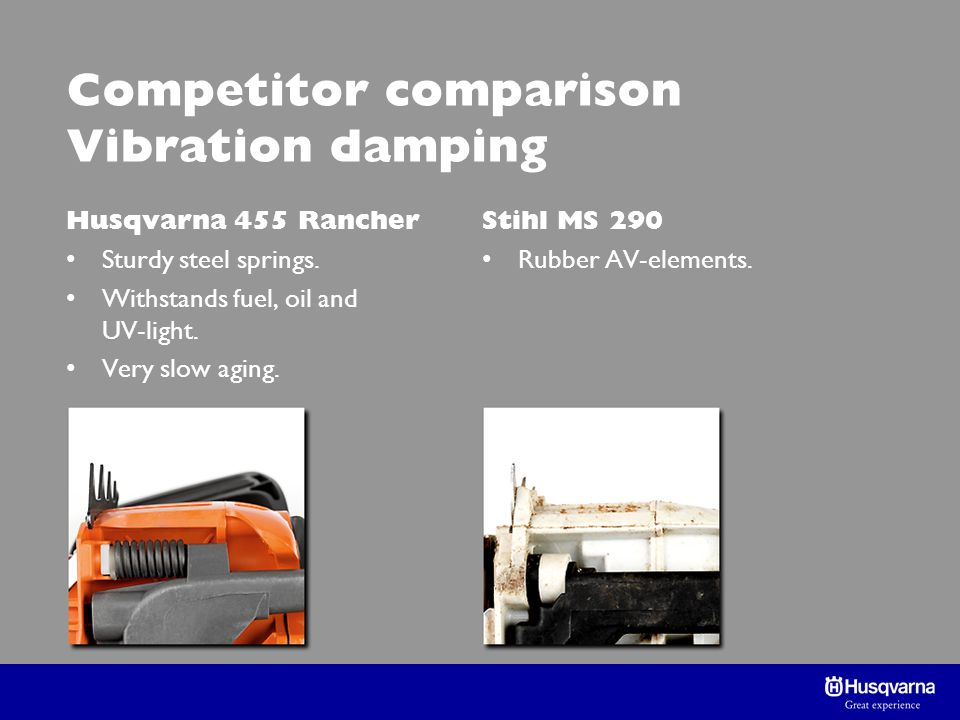 Competitor comparison Vibration damping Husqvarna 455 Rancher Sturdy steel springs.