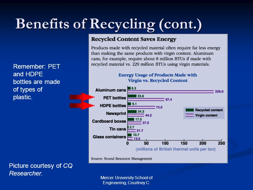 Mercer University School of Engineering, Courtney C. Benefits of Recycling (cont.) Remember: PET and HDPE bottles are made of types of plastic. Pictur