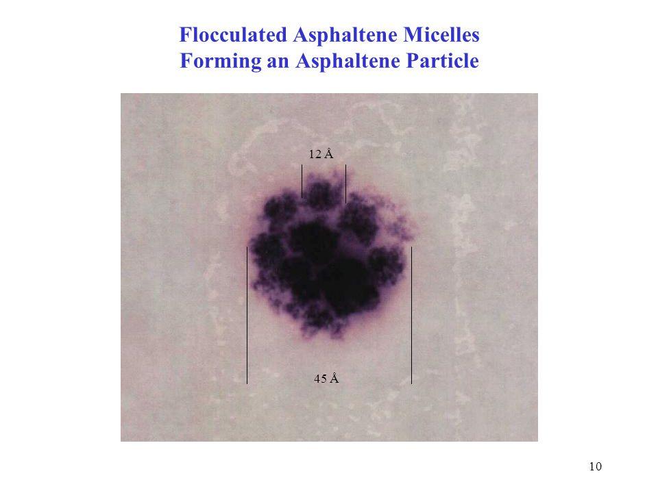 10 Flocculated Asphaltene Micelles Forming an Asphaltene Particle 12 Å 45 Å