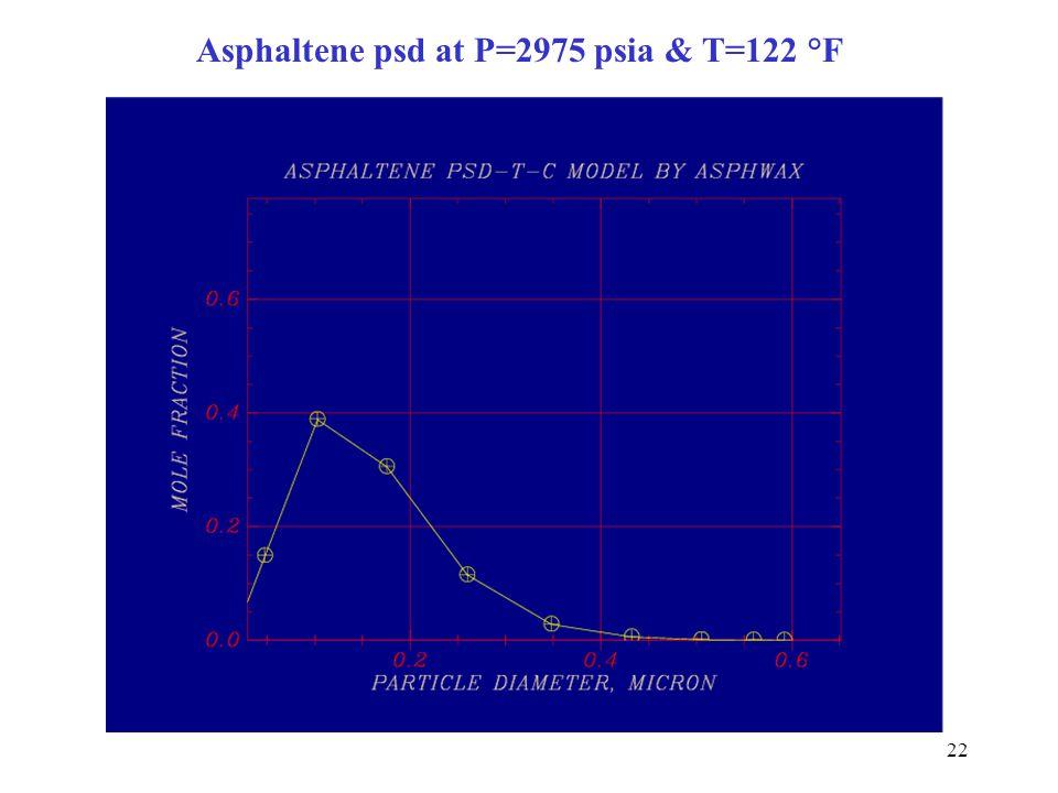 22 Asphaltene psd at P=2975 psia & T=122 °F