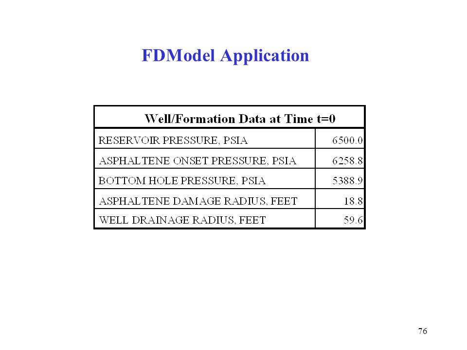 76 FDModel Application