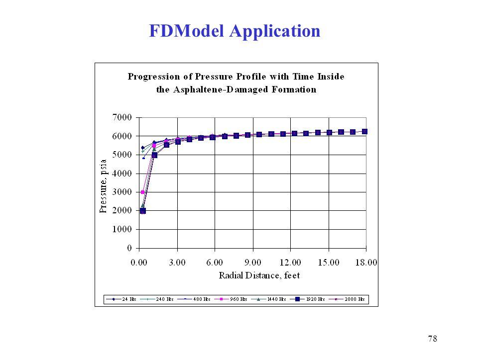 78 FDModel Application