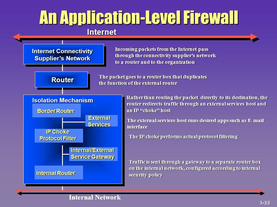 An Application-Level Firewall ExternalServices Border Router IP Choke Protocol Filter Internal/External Service Gateway Internal Router Router Isolati