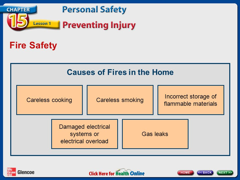 Fire Safety Causes of Fires in the Home Careless cookingCareless smoking Incorrect storage of flammable materials Damaged electrical systems or electr